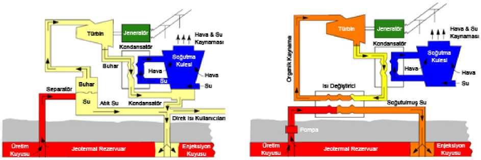 jeotermal sistem