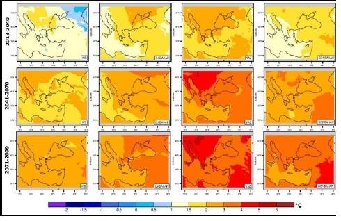 türkiye iklim değişikliği