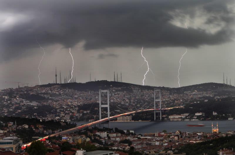 iklim değişikliğinin türkiyeye etkileri