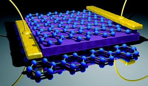 kuantum tünelleme elektrik üretimi
